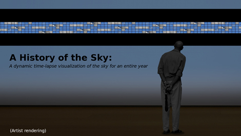 A History Of The Sky